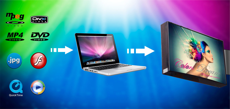 formatos-pantalla-led-video